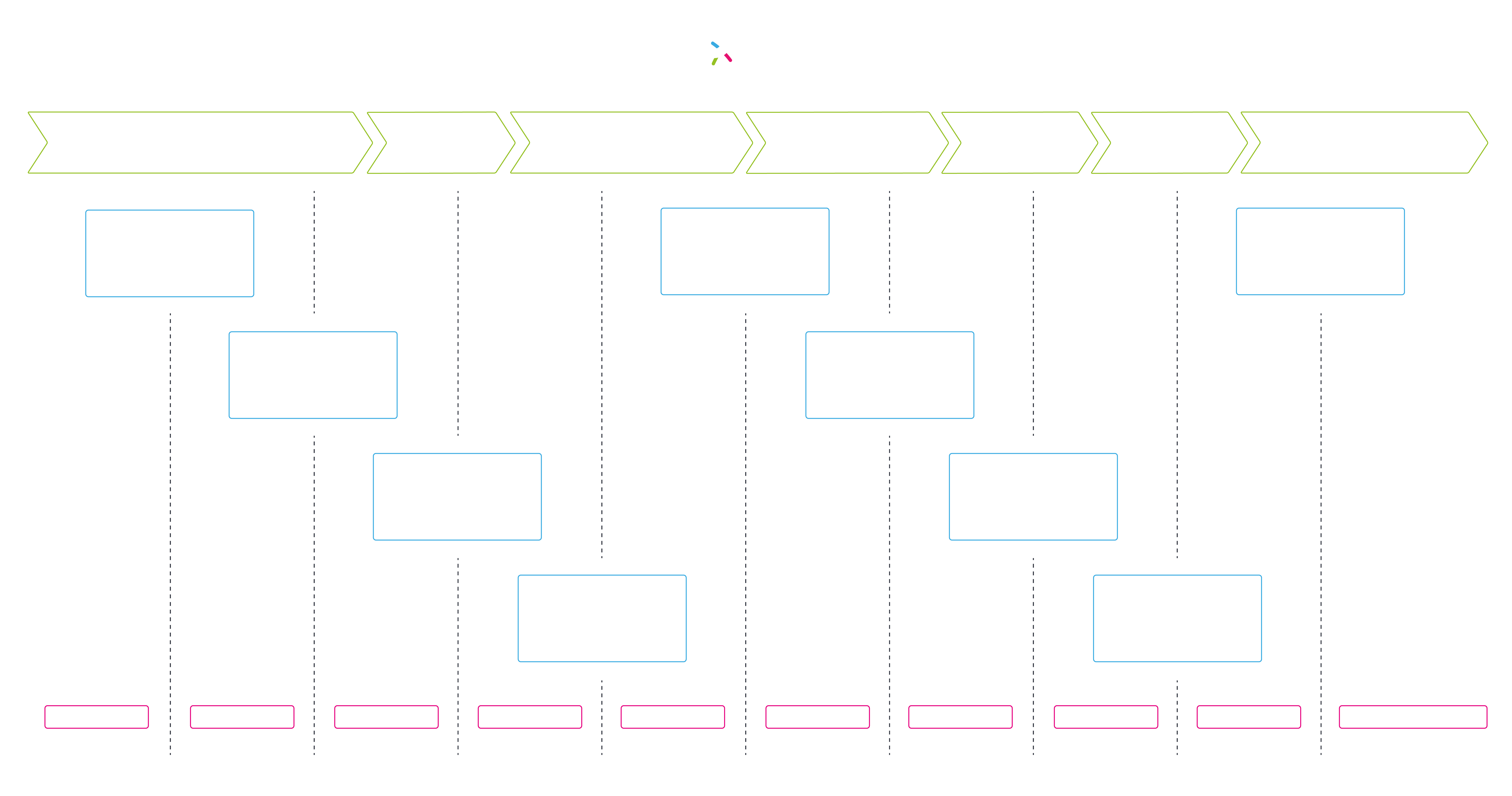 Diagram illustrating the Research, Development, Evaluation and Adoption Pathway
